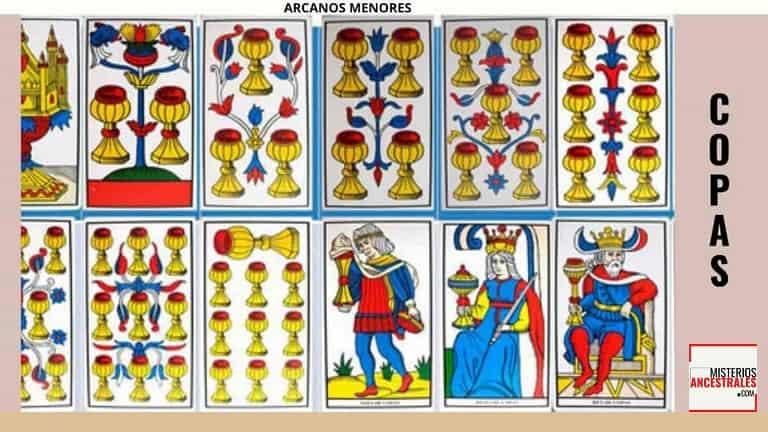 Las cartas de Copas