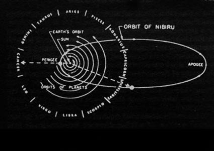Orbita-de-Nibiru